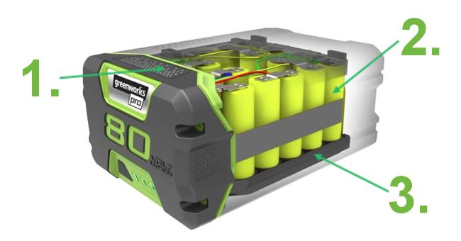 универсальные аккумуляторы Greenworks